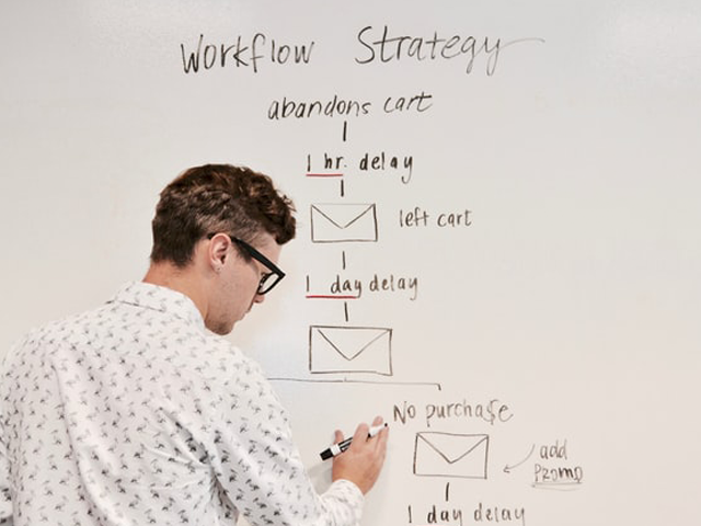 Why Content Marketing Is Right for Your Business – allstar marketing group
